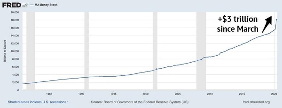Infosnips Federal Reserve
