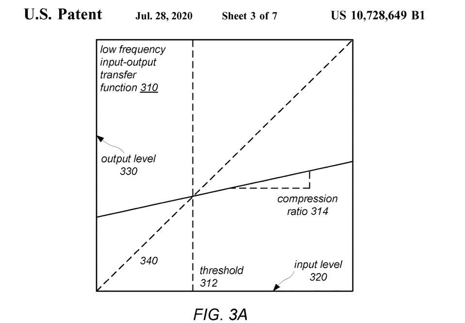 Maggiori dettagli sulle frequenze audio con cui è interessato il brevetto.