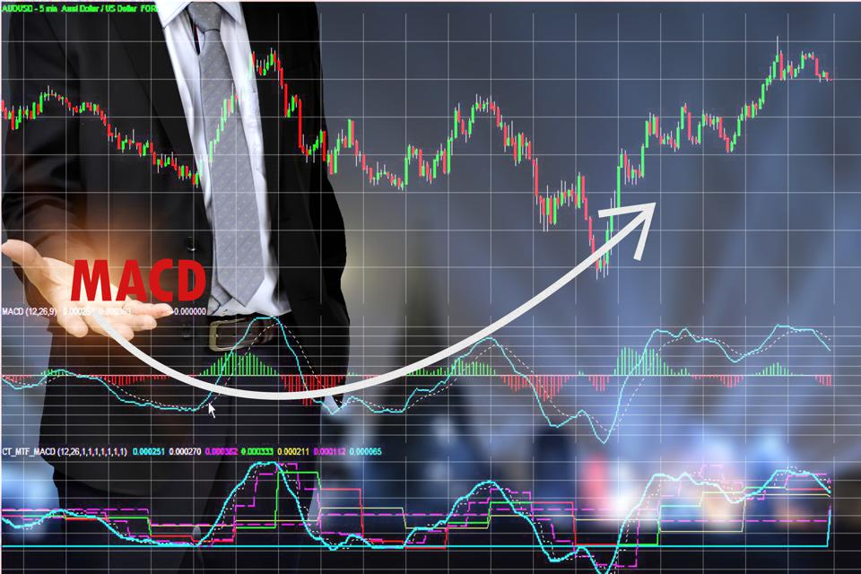 Finance Concept ,Moving Average Convergence Divergence″ MACD″on business hand.
