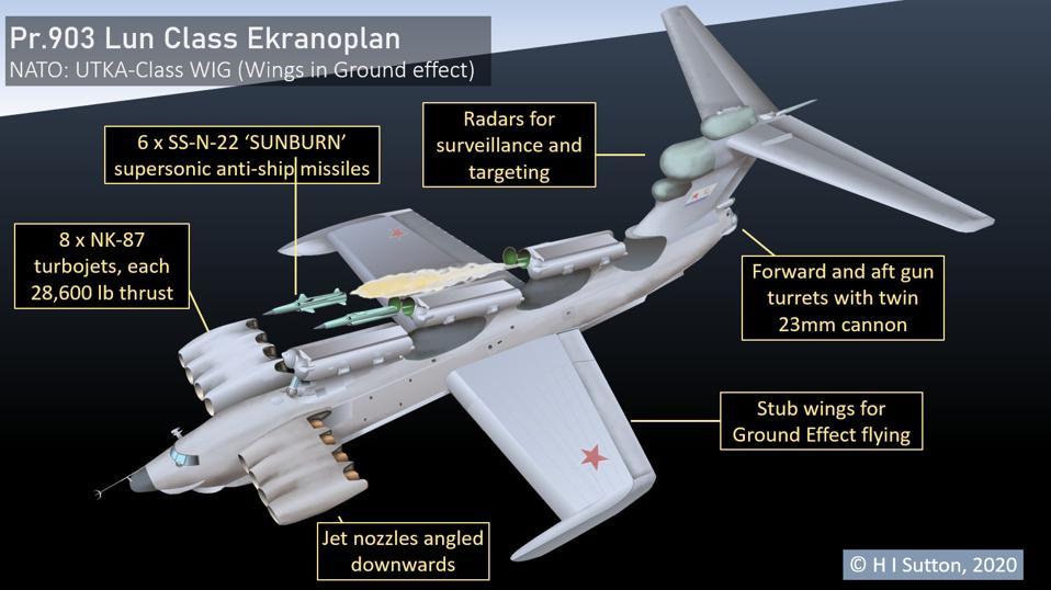 Pr.903 Lun Class Ekranoplan, known as the Utka Class by NATO