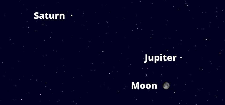 Look south on Friday, August 28, 2020 to see the Moon just below Jupiter.