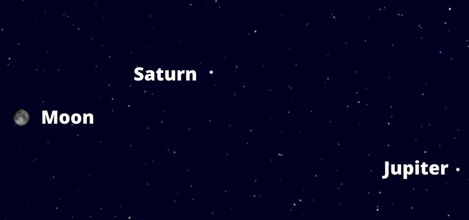 Look south on Saturday, August 29, 2020 to see the Moon close to Saturn.