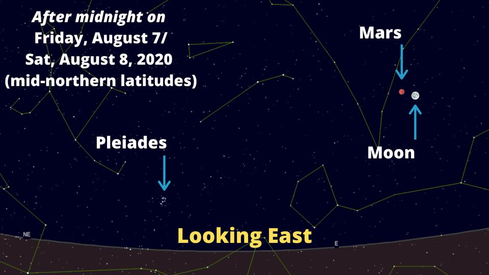 The Moon will be close to Mars on Friday night through Saturday morning.