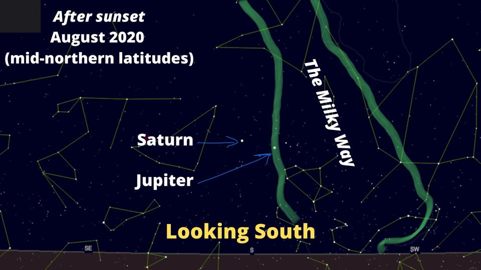 How to find Saturn, Jupiter and the Milky Way.