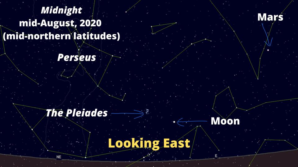 How to find Mars, the Moon, the Pleiades and Perseus—the radiant point of the Perseids meteor shower.