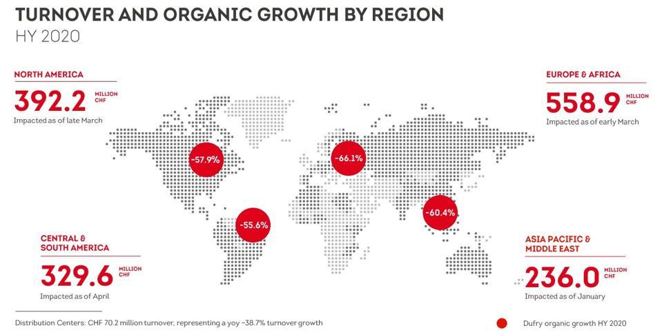 Global map of Dufry regional sales