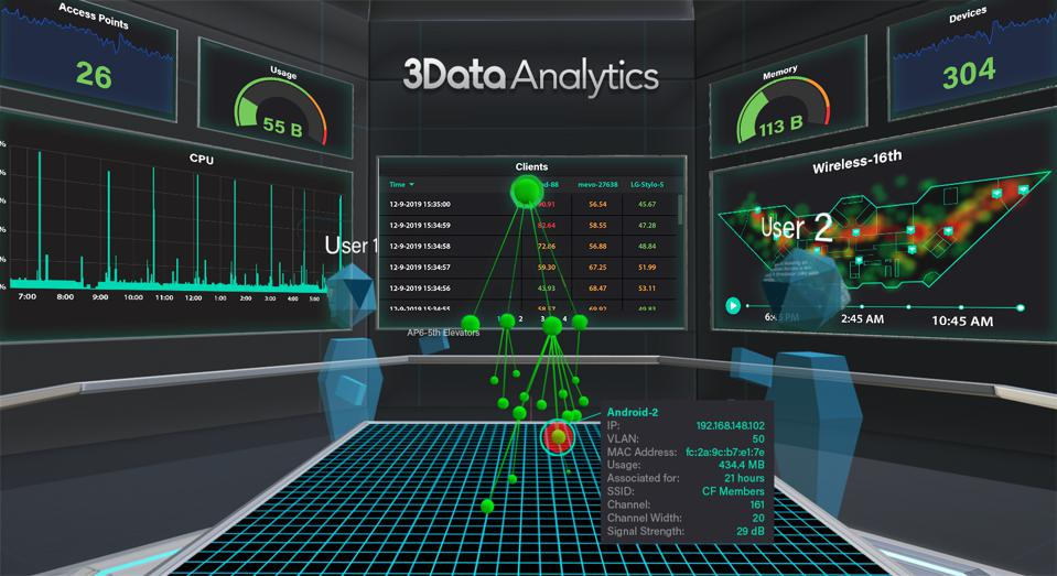 Virtual users engaging with security issues via 3Data's Webex platform