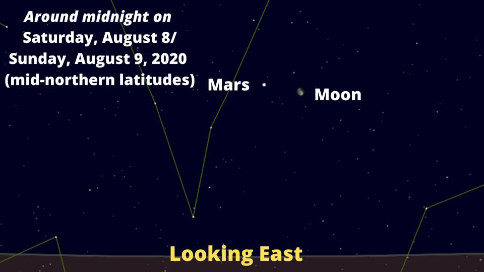 The Moon will be close to Mars on Saturday night through Sunday morning.