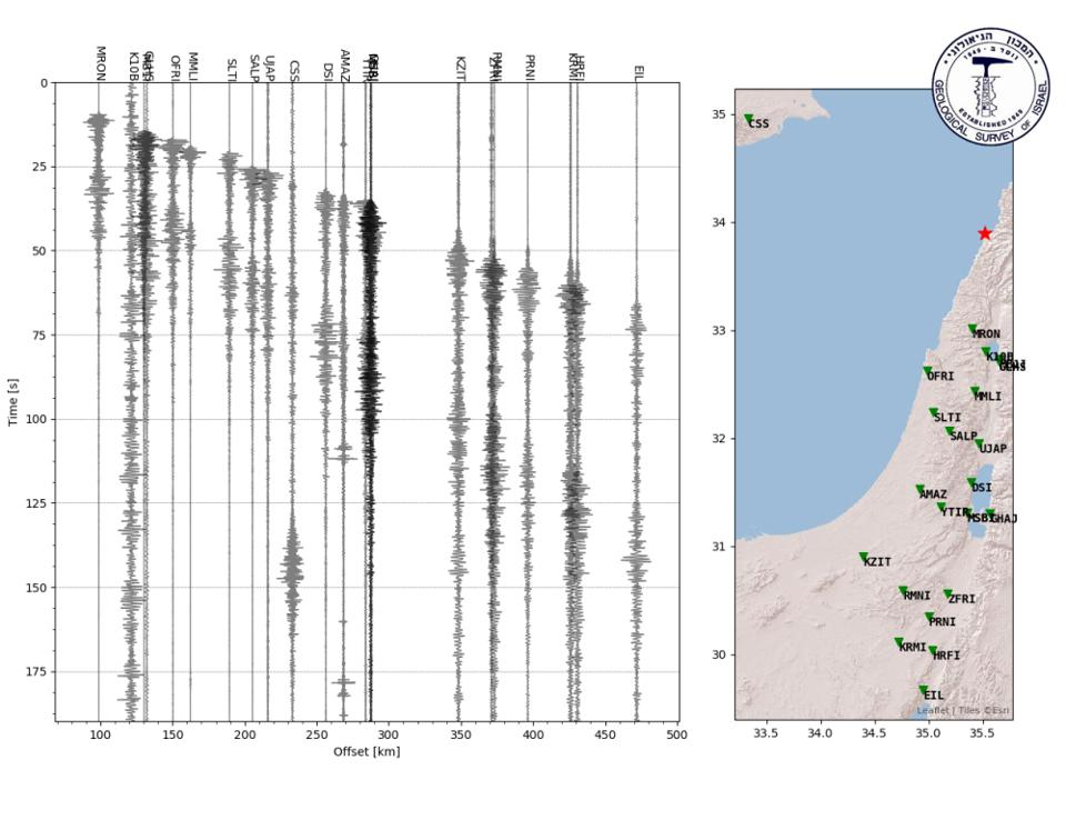 Seismograms showing seismic waves arriving at various stations of the regional network of the Geological Survey of Israel, diagram shared by @NadavWetzler.