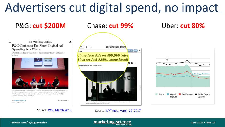 examples of P&G, Chase, and Uber cutting digital spend and seeing no change in business outcomes