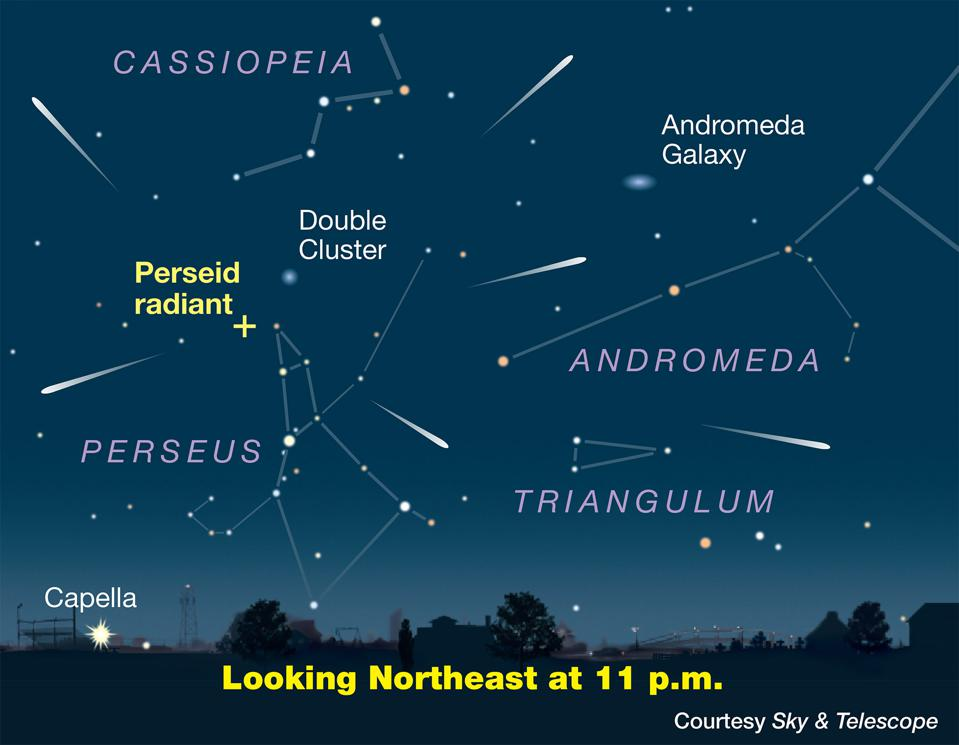 The Perseid meteors appear to stream away from the shower's ″radiant″ point near the border of Perseus and Cassiopeia.