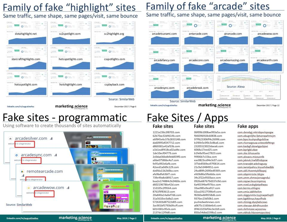 many examples of fake sites selling inventory through programmatic ad exchanges