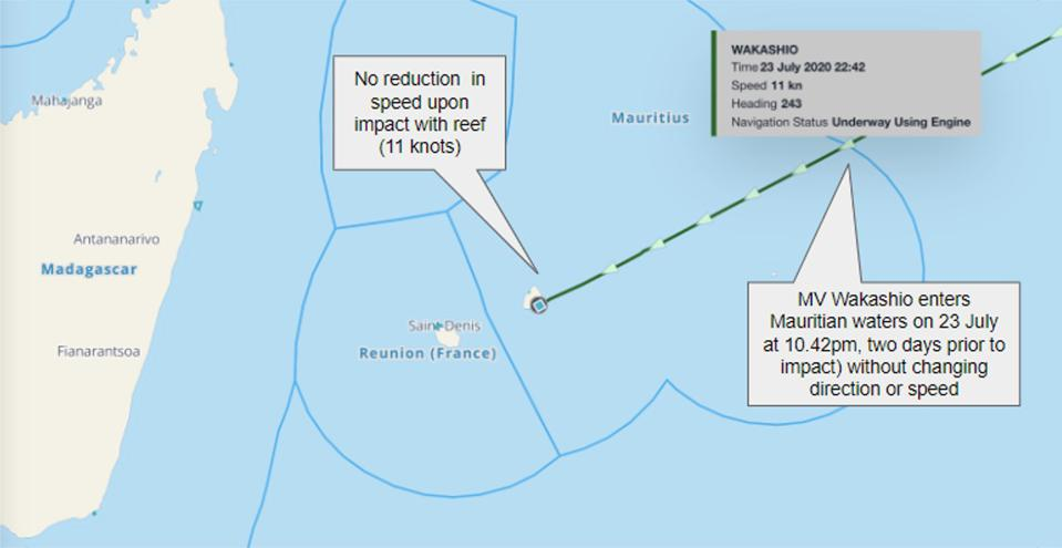 Satellite tracking reveals that the 'MV Wakashio' enters Mauritian waters on 23 July 2020 without changing speed or course for two days until it struck the coral reefs.