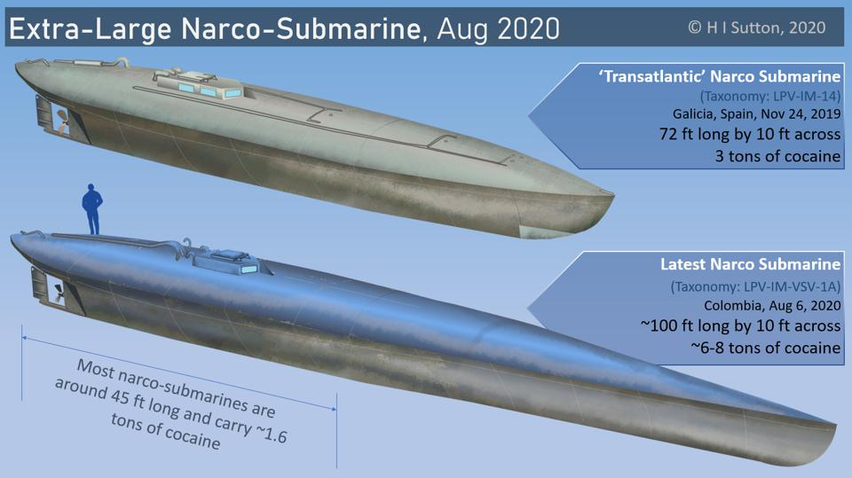 Unusually large narco-sub, diagram comparing it to the one found in Galicia, Spain in 2019