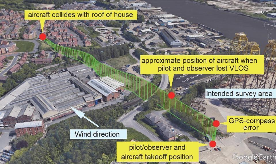 Flight path of drone crash