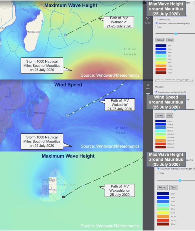 Historic Weather Data shows relatively calm weather at the time of the grounding, and no material shifts in other vessel behavior passing by Mauritius over this period