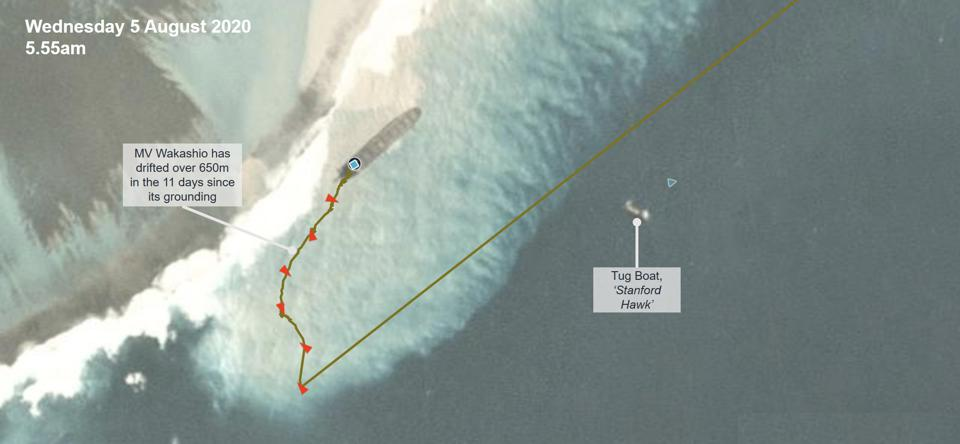 Analysis from 5 August 2020 shows that the 259m long Wakashio has drifted over 650m in the 11 days since it was grounded on the reefs of Mauritius