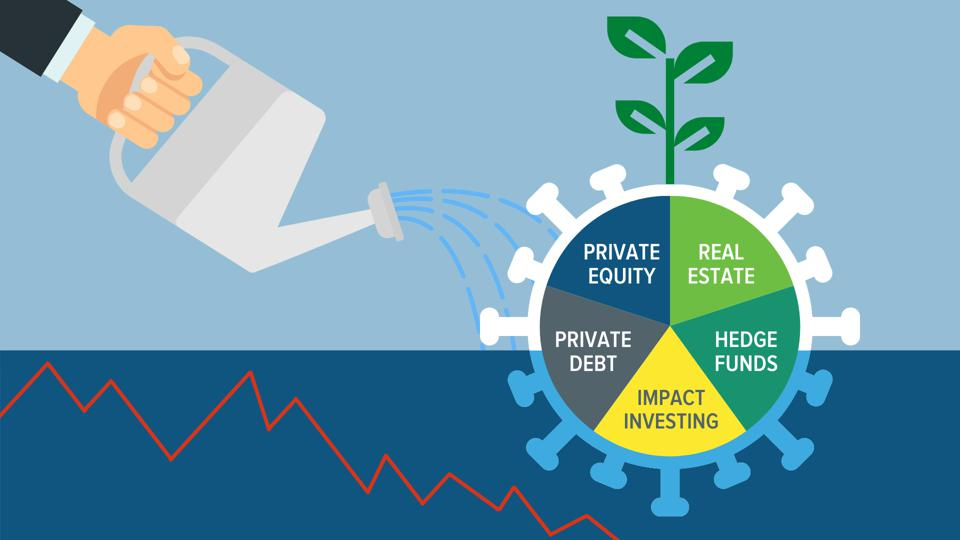 alternatives private equity real estate private debt impact investing and hedge funds