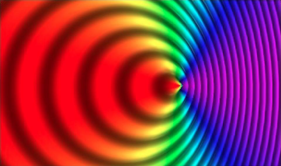 The doppler shift, or change in apparent wavelength, depends on the motion of the source.