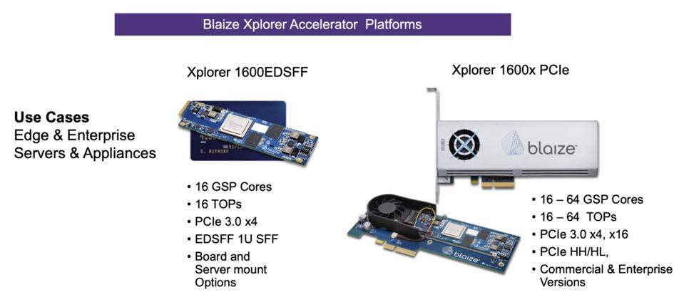 Blaize is sampling its GSP chip in two flavors: an SDSFF card and a 1-4 chip PCIe Gen 3 card.
