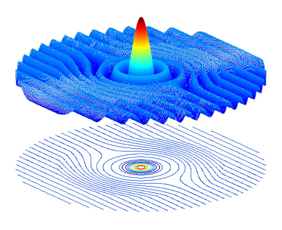 Matter waves, as mathematically predicted to obey a waveform inside a ″hat″ configuration.