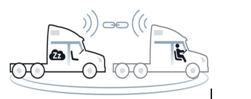 Two trucks. Lead truck driven by human and trailing truck autonomously