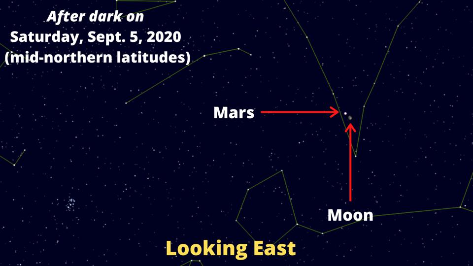 On September 5, 2020 the Moon will appear to be close to Mars.