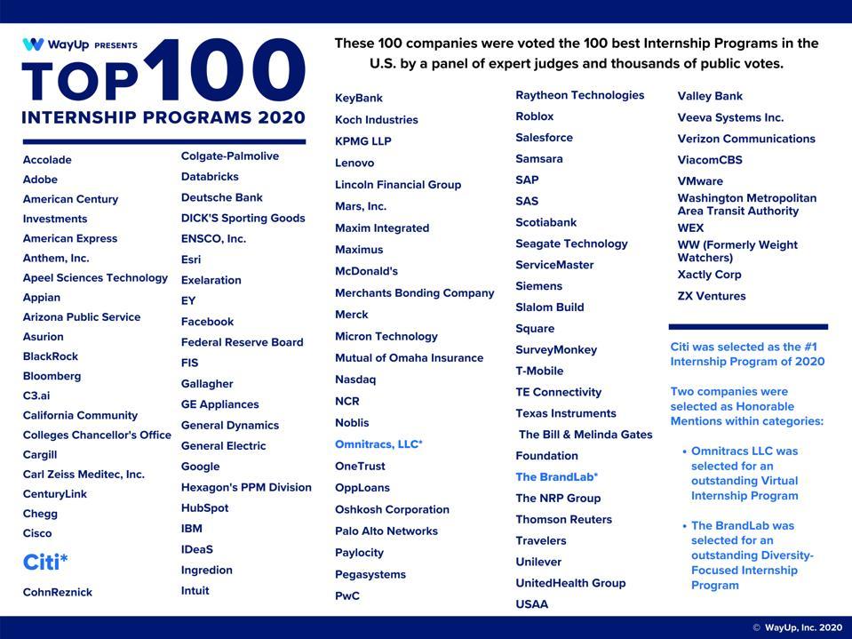 Top 100 Internship Programmes 2020