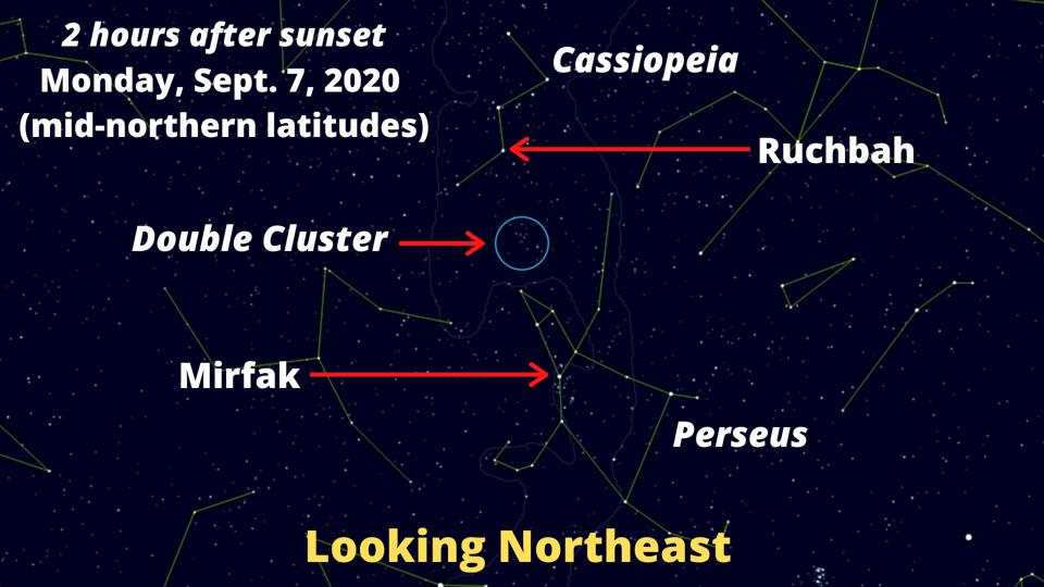 Perseus has many jewels within and around it that are perfect for both binoculars and telescopes.