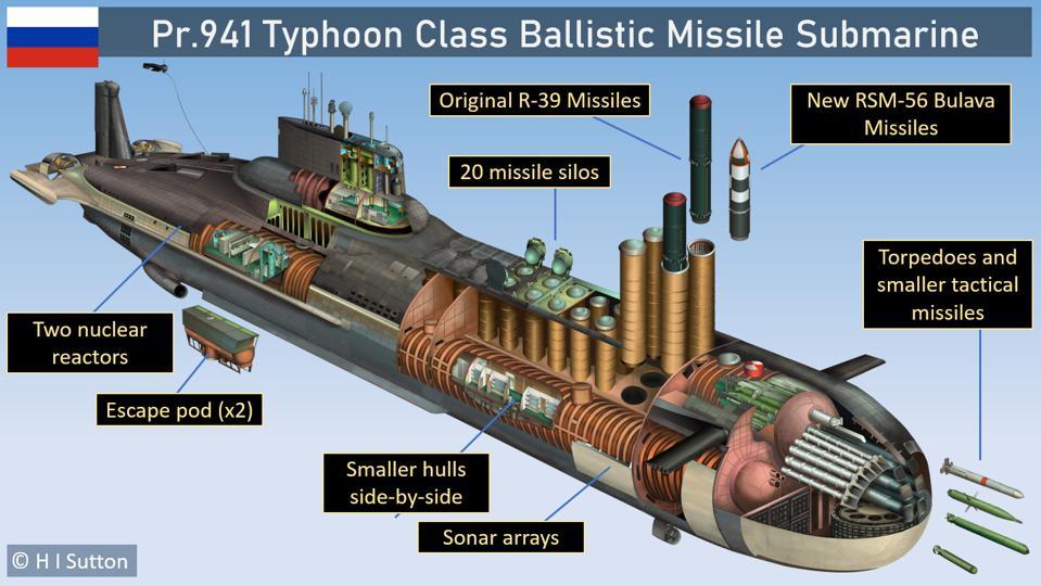 Typhoon Class SSBN submarine