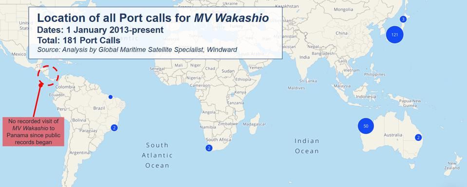Analysis by Windward reveals that of the 181 Port calls that the MV Wakashio made from 1 January 2013 to present, none had been in it's 'flagged state' of Panama.