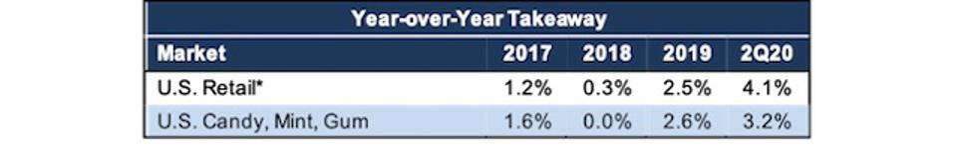 HSY Takeaway Since 2017