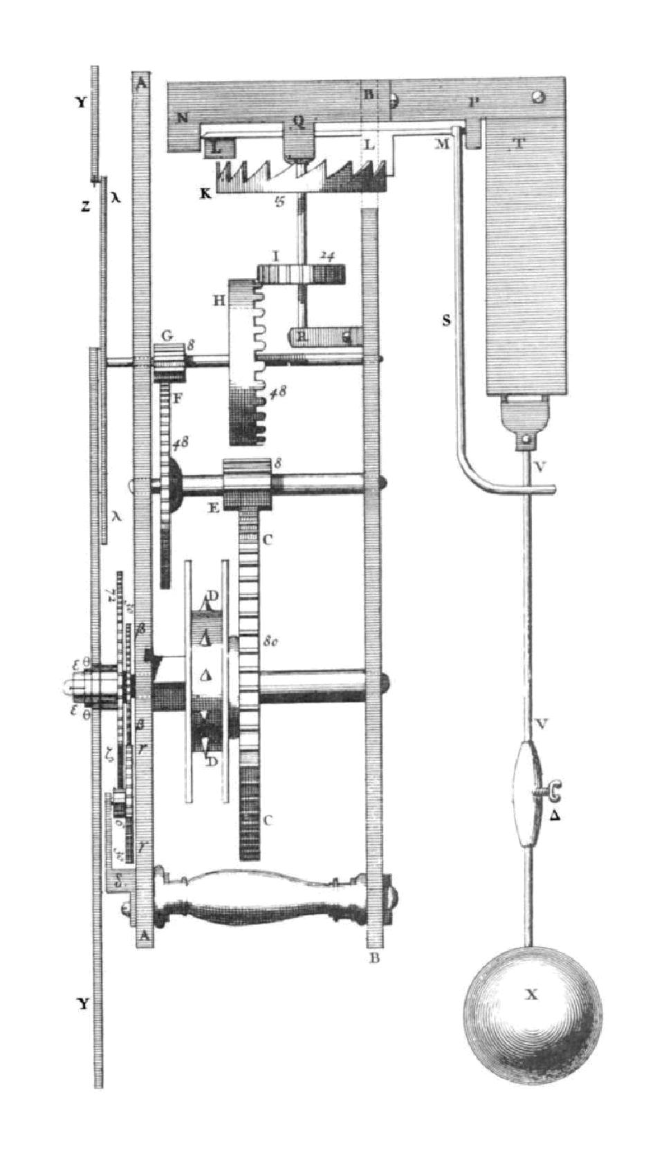 The design of an early pendulum clock, built in 1673, by Christiaan Huygens