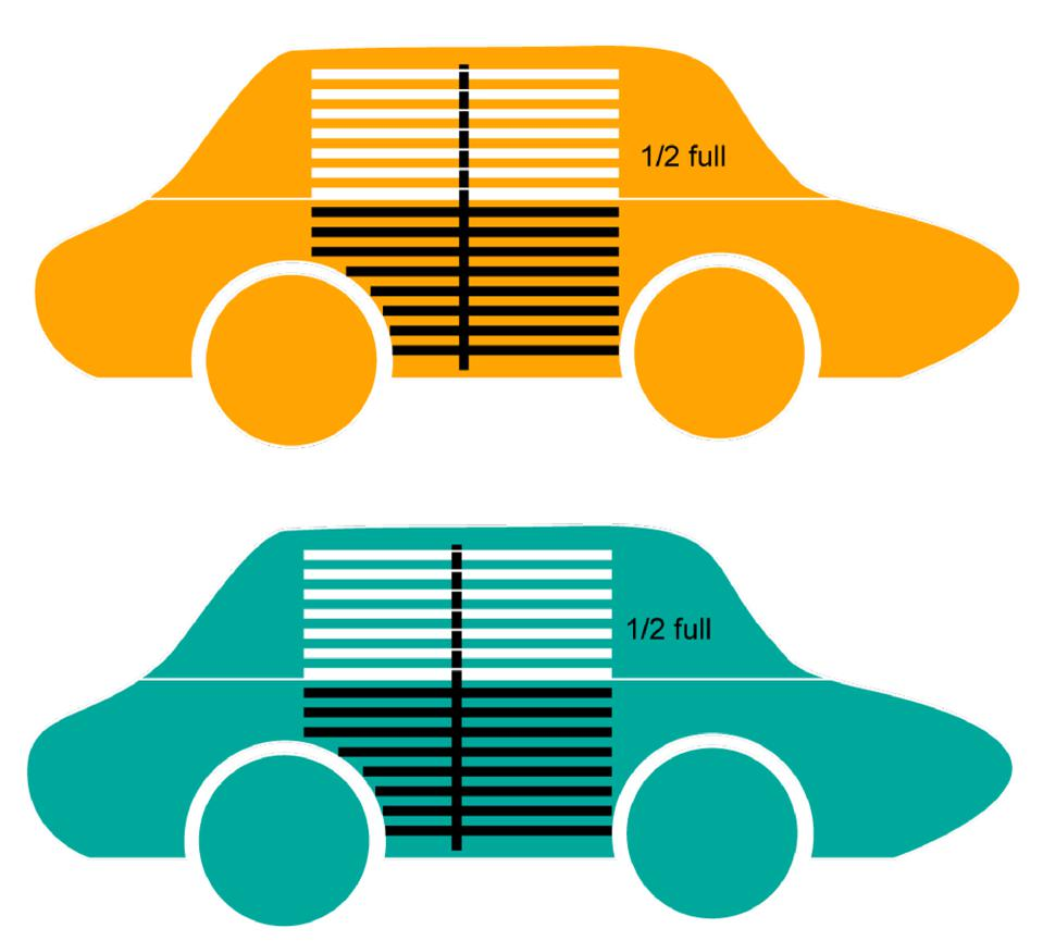 Parked and connected to the grid, each car creates its own bid and offer price for a transaction.