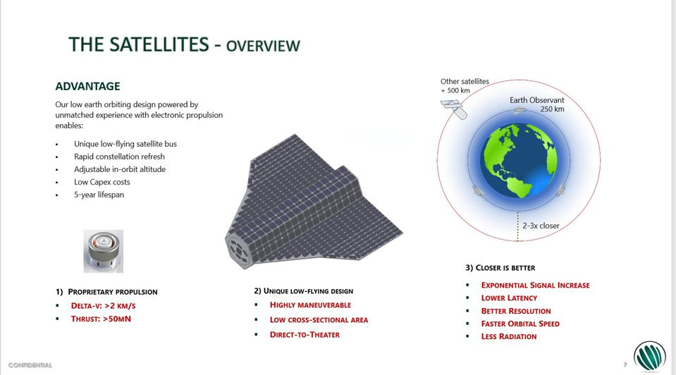 Earth Observant's Stingray satellite with its Space Shuttle-shaped ″bus″ or body.