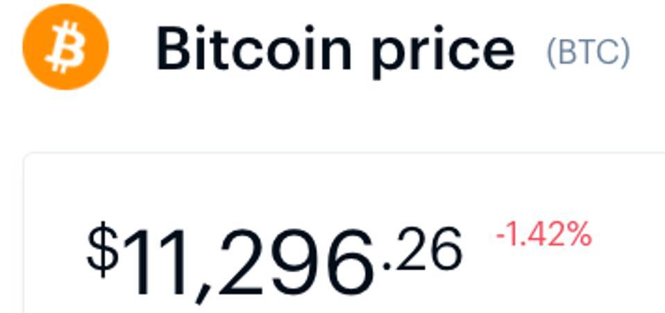 Bitcoin price.