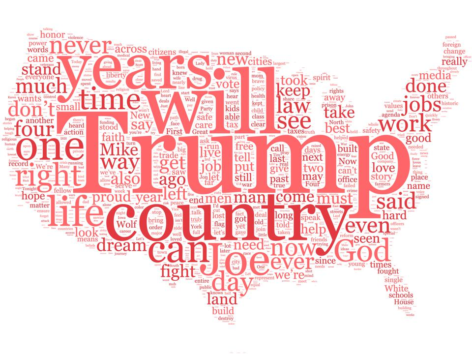 Word cloud of all terms from the Republican National Convention. Larger words indicate more frequent words.