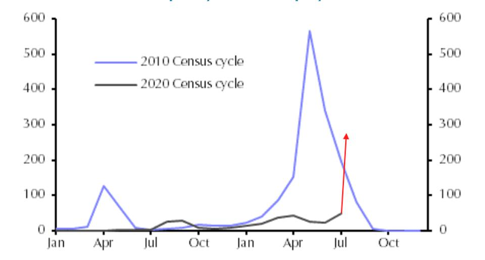 Temporary census workers in 2010 and 2020