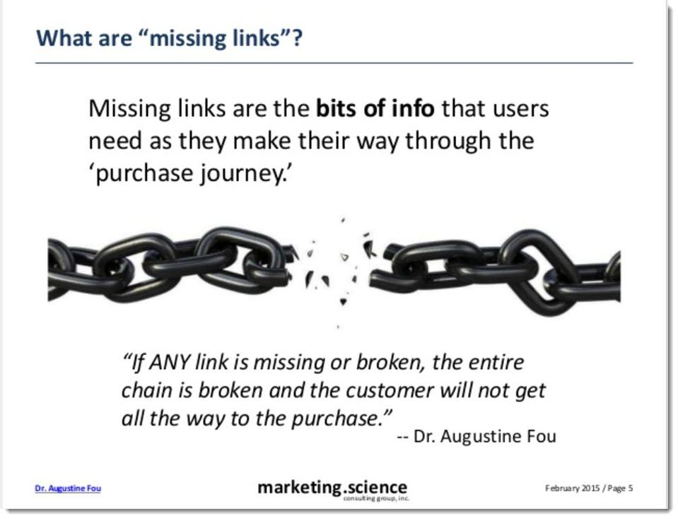 Missing Link Marketing by Augustine Fou