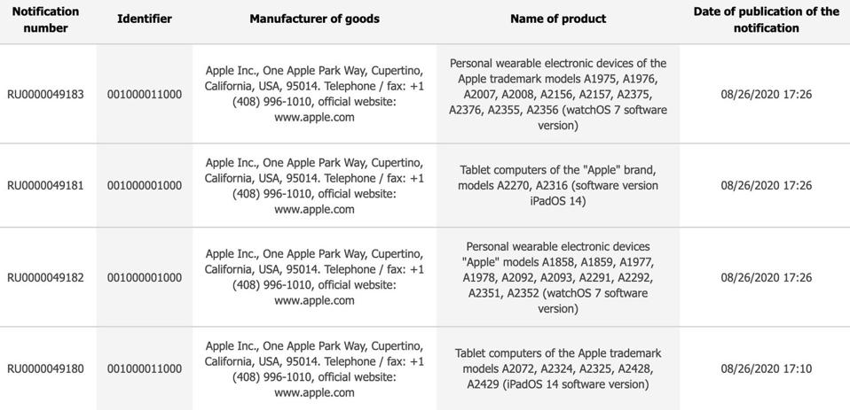 The listing revealing the upcoming Apple products.