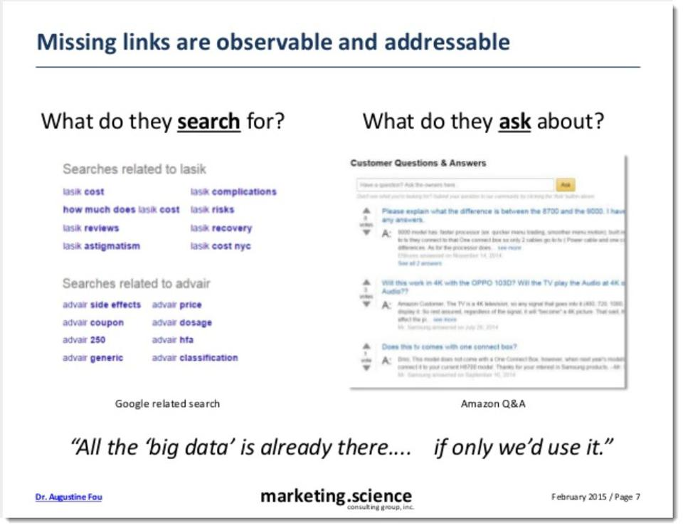 missing links are observable and addressable