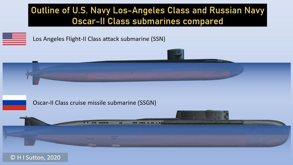 US Navy Los Angeles Class submarine compared to the Russian navy Oscar-II class