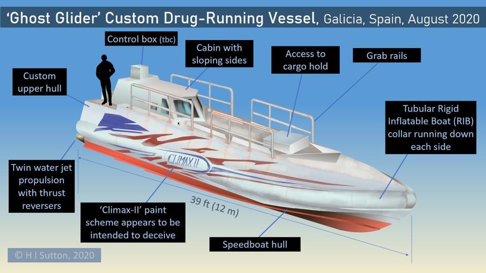 Le bateau narco `` Ghost Glider '' découvert en Galice, en Espagne, le 27 août 2020