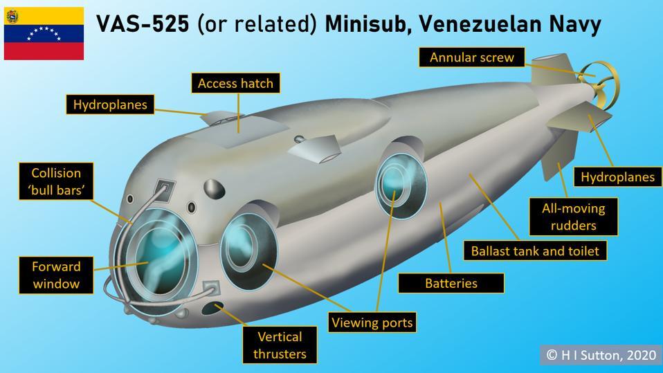Venezuelan Navy submarine
