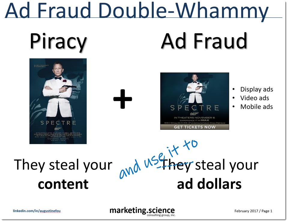 entertainment brands suffer twice from piracy and then ad fraud