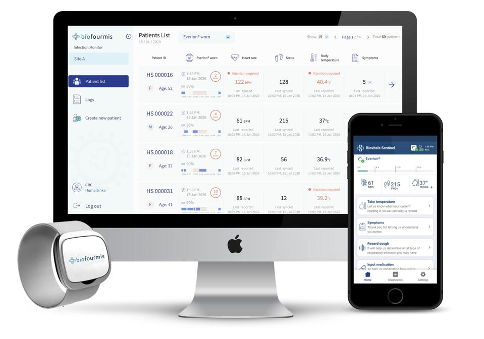 The Biofourmis platform: a wearable device, app and dashboard.