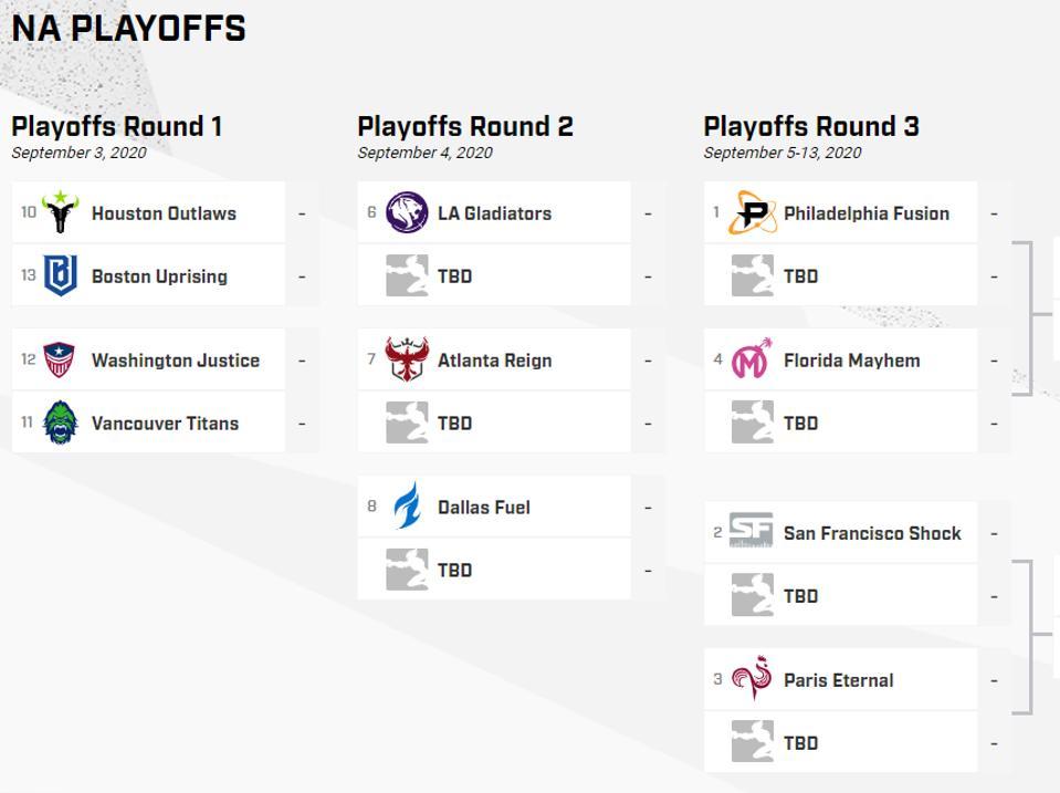 The Overwatch League North America playoffs bracket