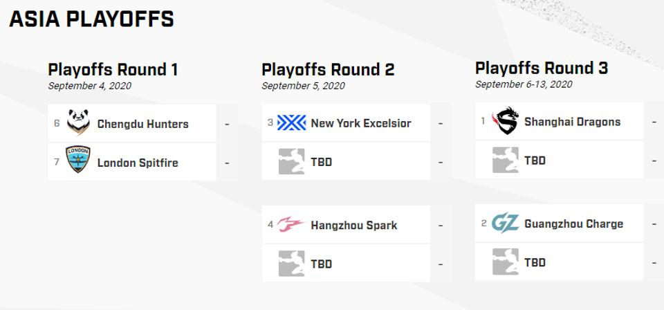 Overwatch League Asia-Pacific playoffs bracket
