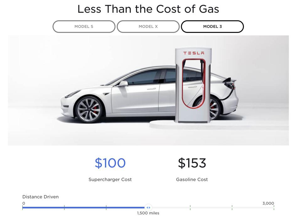 Tesla Supercharger cost vs gas, according to Tesla.