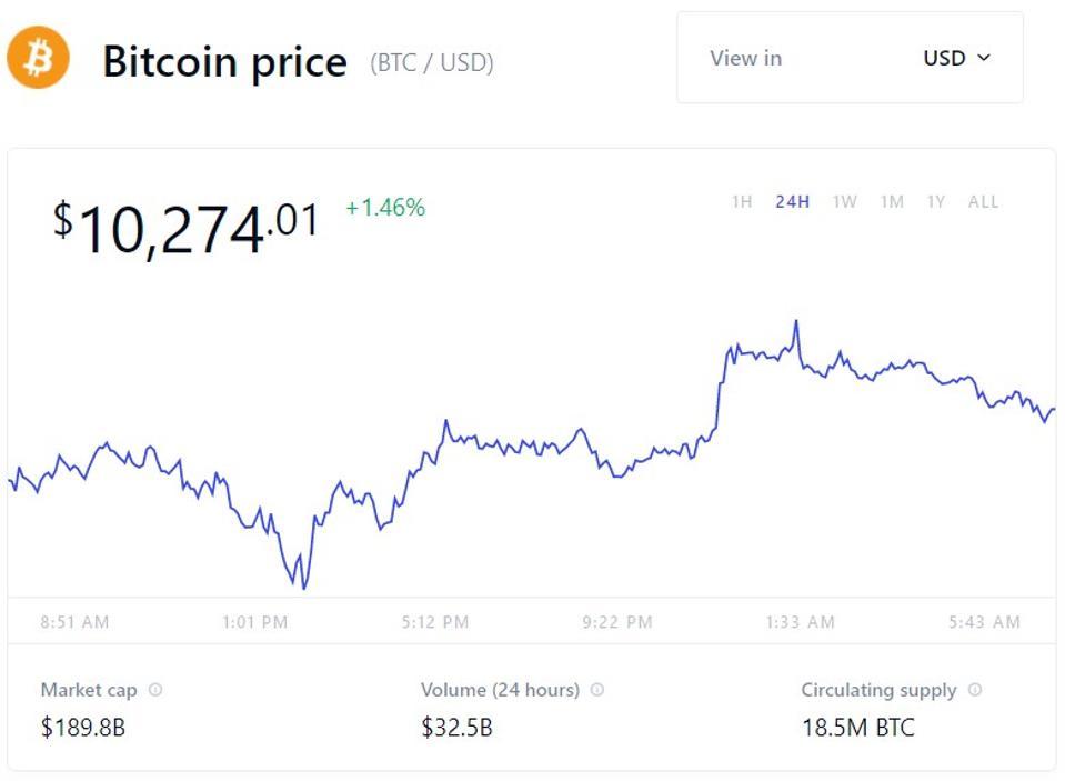 bitcoin, harga bitcoin, cek stimulus, dolar, gambar